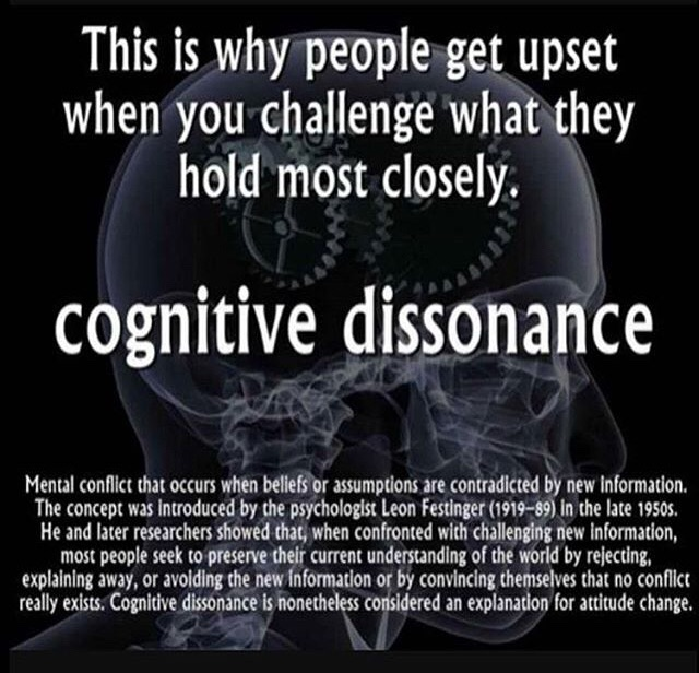The definition of cognitive dissonance // Plant Based Bride