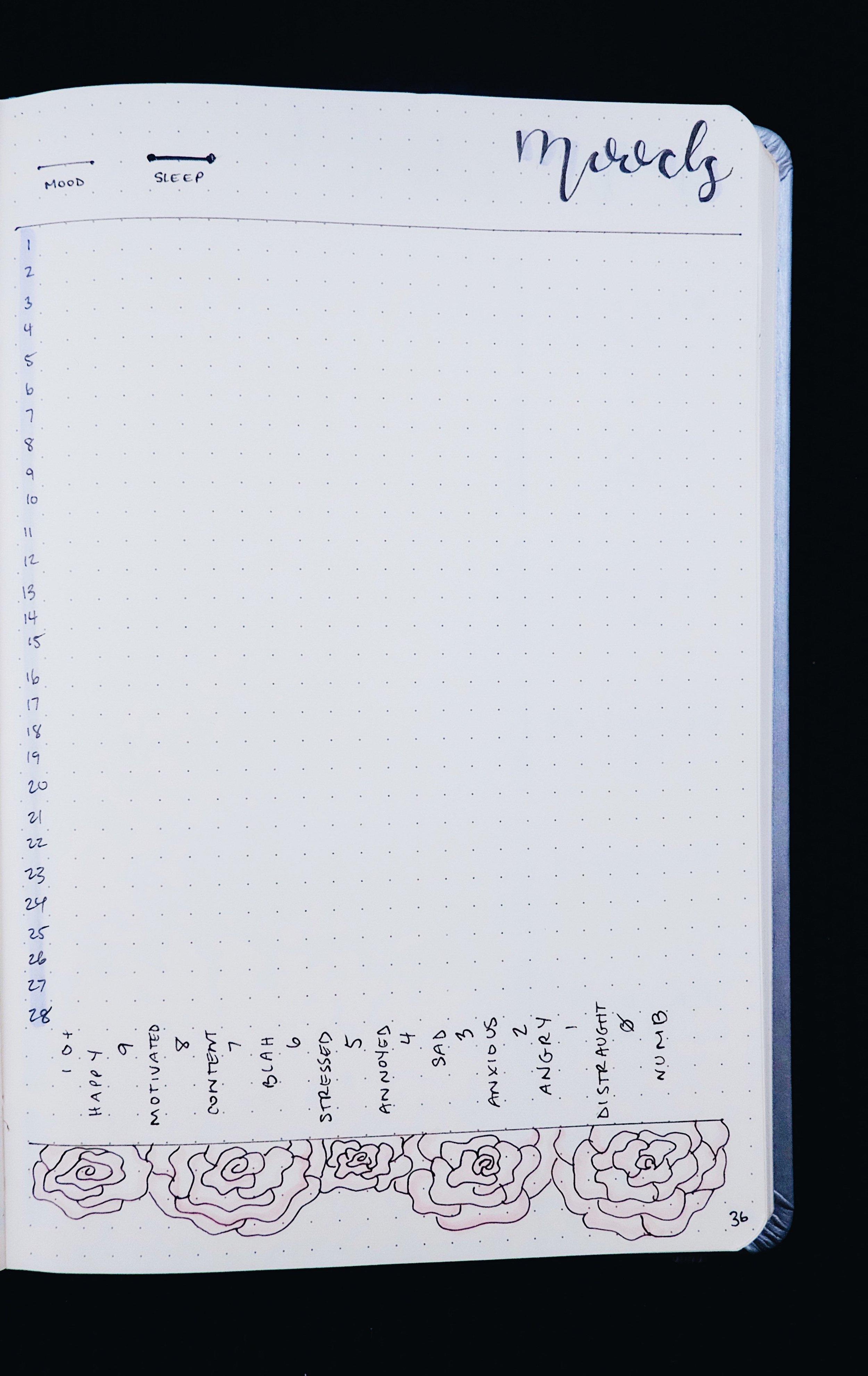 Mood Tracker Bullet Journal February 2018 // Plant Based Bride