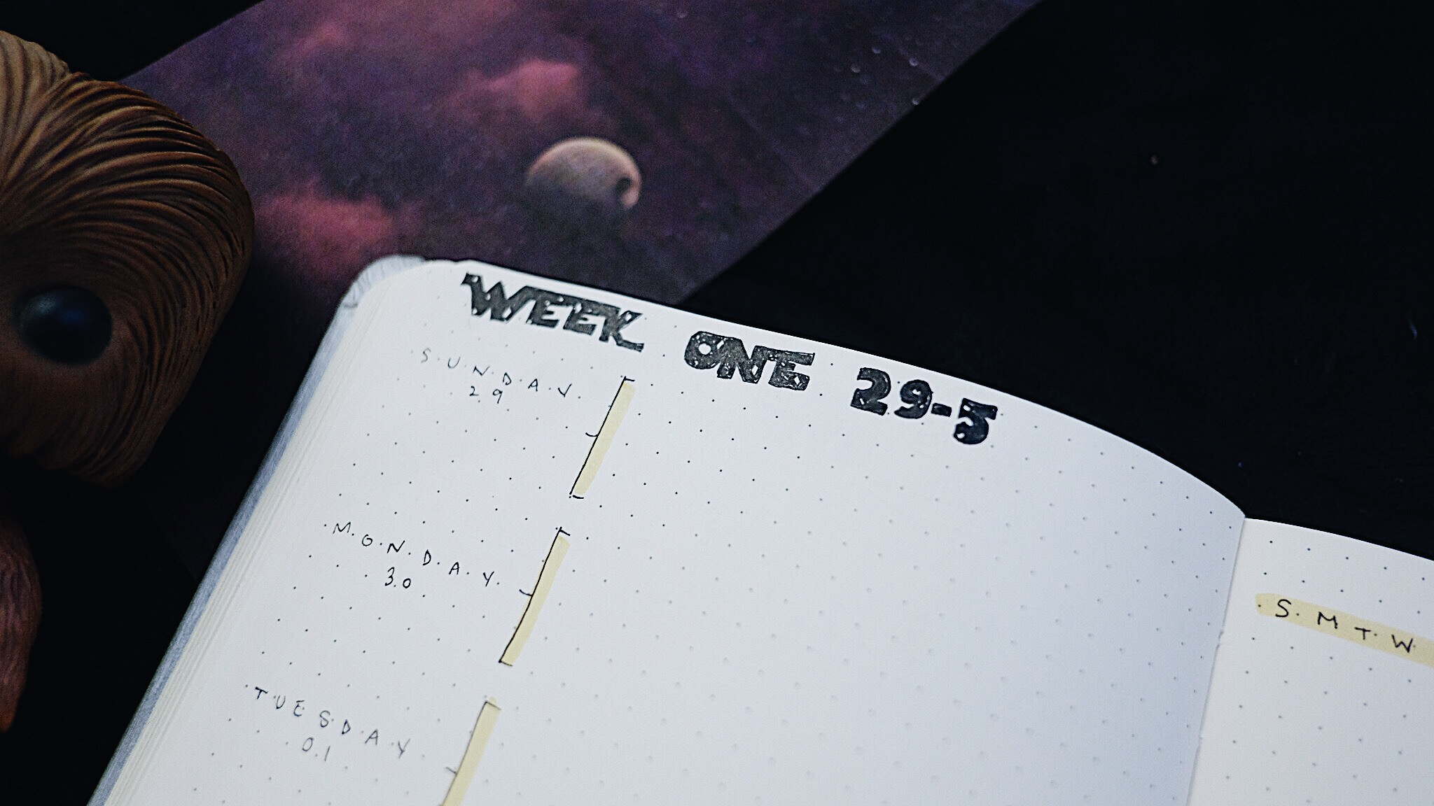 May 2018 Bullet Journal Star Wars Theme Weekly Spread // Plant Based Bride