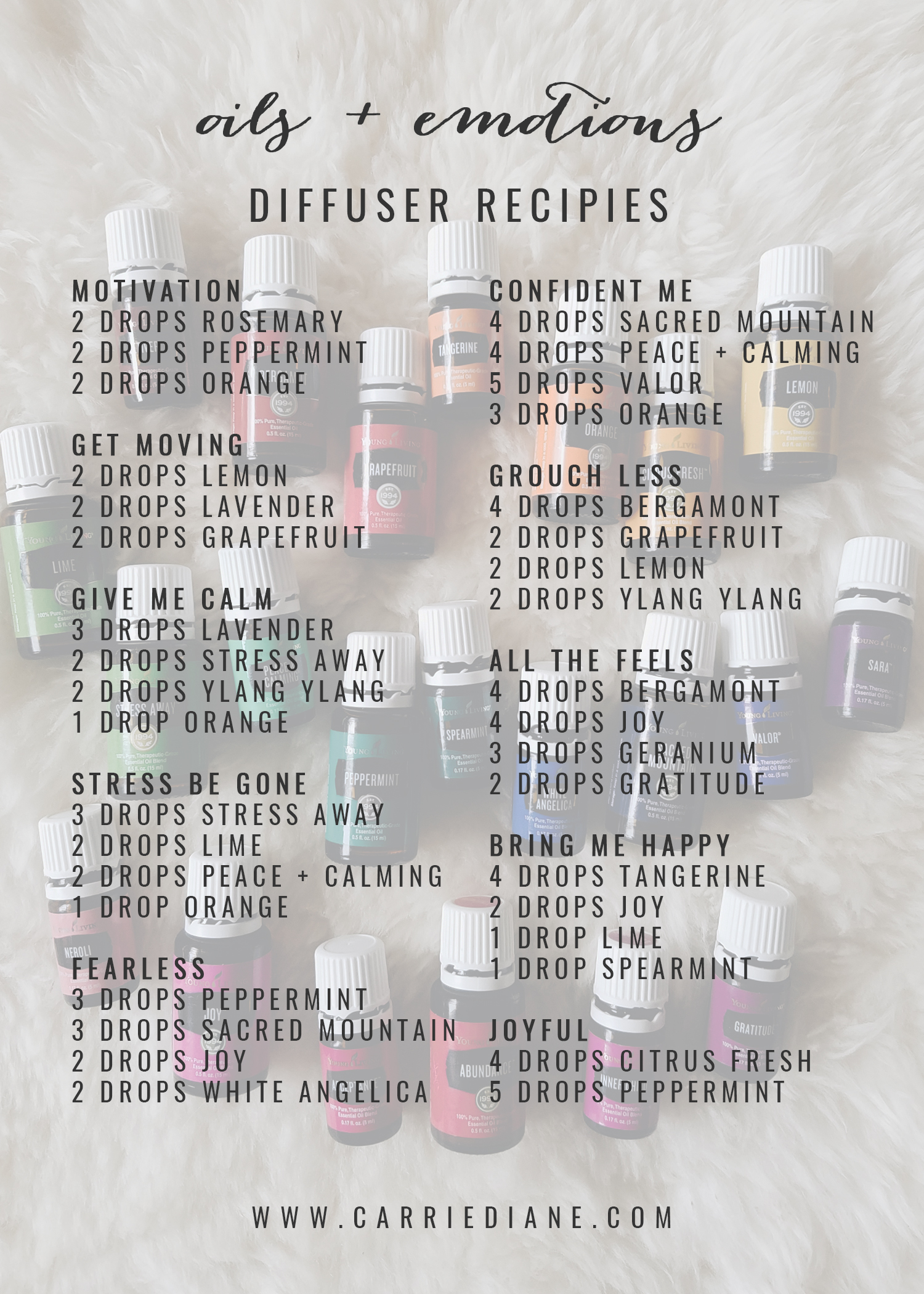 essential-oils-and-your-emotions-diffuser-recipes-01.jpg