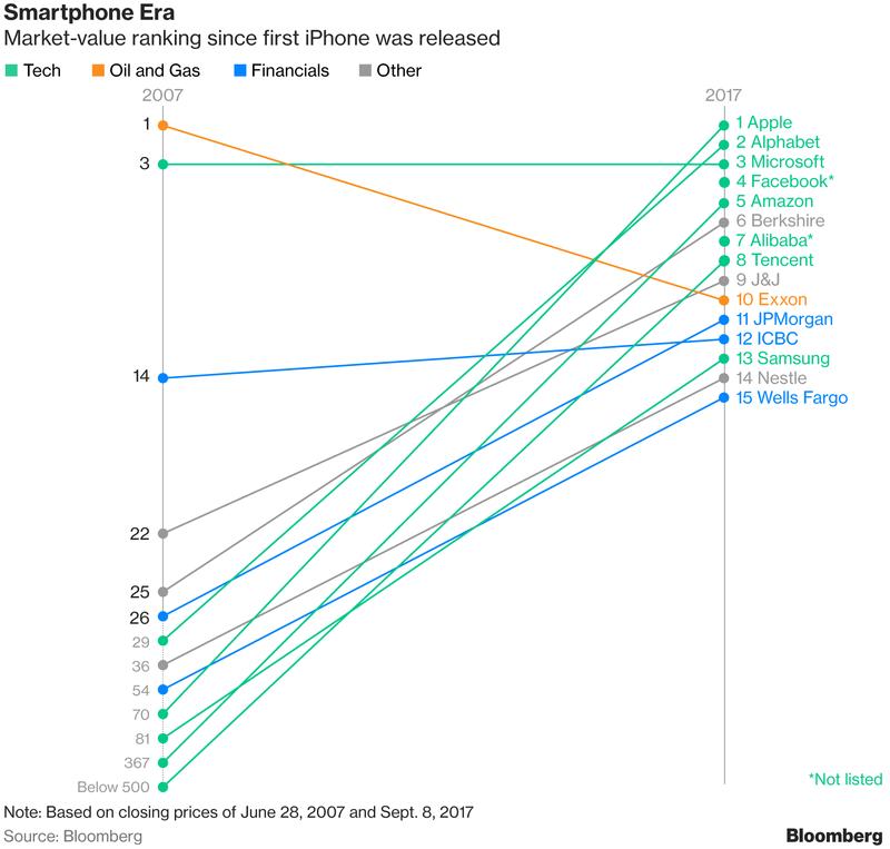 AppleiPhone.png
