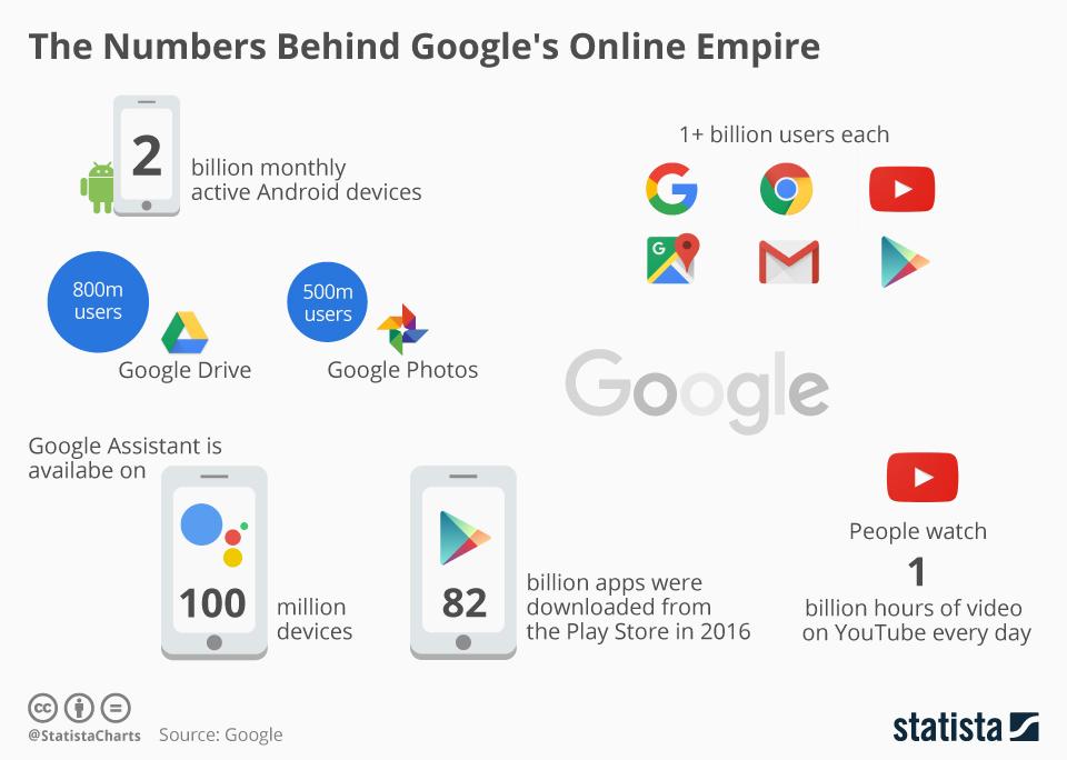 GoogleEmpire.jpg