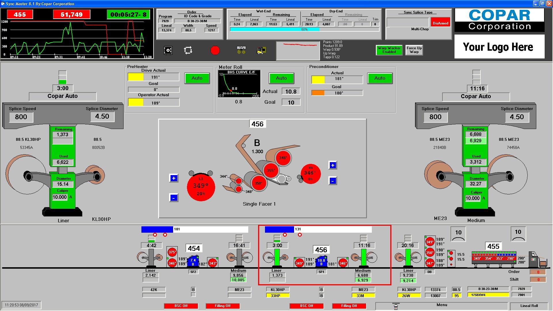El sistema CTC de control automático de procesos, controla la temperatura del papel en varios puntos claves del proceso, y al mismo tiempo la abertura de almidón en los singlefacers y en la estación de goma