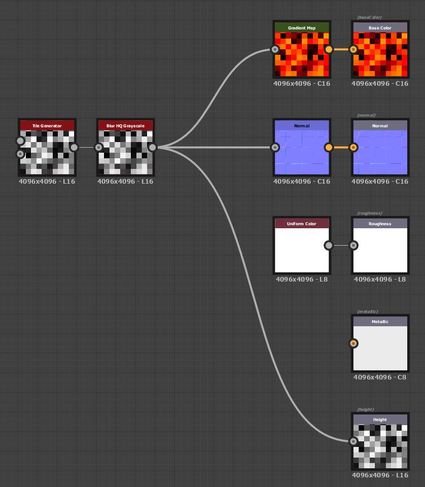 orange_blocks_nodes.JPG