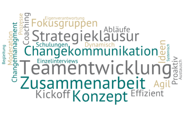 Wordle Leistungen
