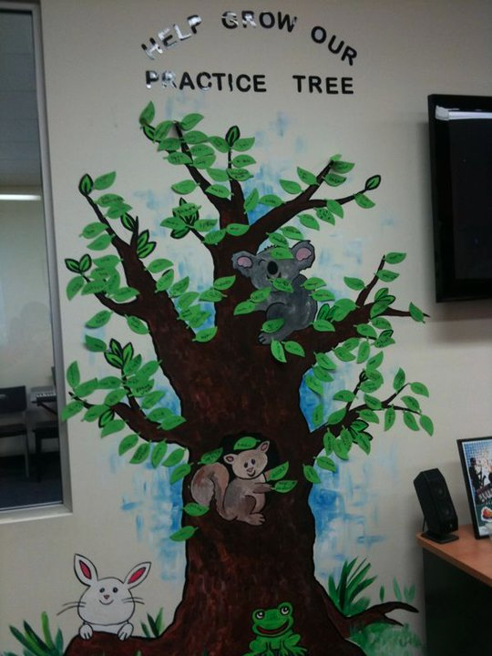 practice+tree.png