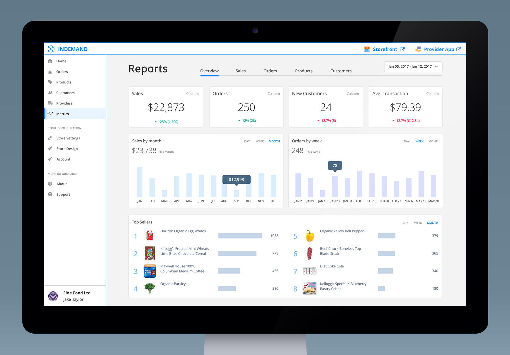 Reports Overview