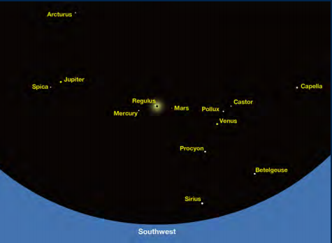 The total eclipse will give us a quick chance to stargaze. This map by College of Charleston Professor Terry Richardson indicates the position of stars and planets that should be visible to South Carolina viewers in the darkness when looking southwest from the centerline of the eclipse. It shows stars brighter than magnitude 1.6 unless they are so close to the horizon they can't be seen. The size roughly indicates the star's brightness. Regulus is just over one degree from the eclipsed sun and the sun's corona may wash it out.