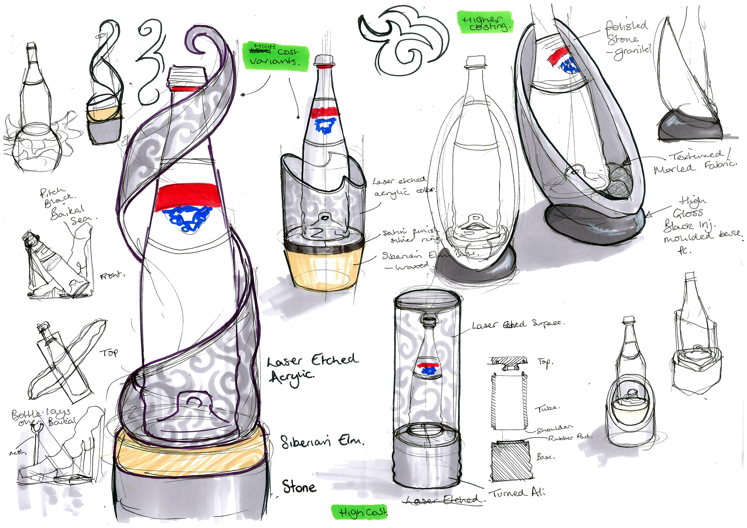 Ideation page for glorification of a Russian water bottle. To be given as a gift to key partners of their business.