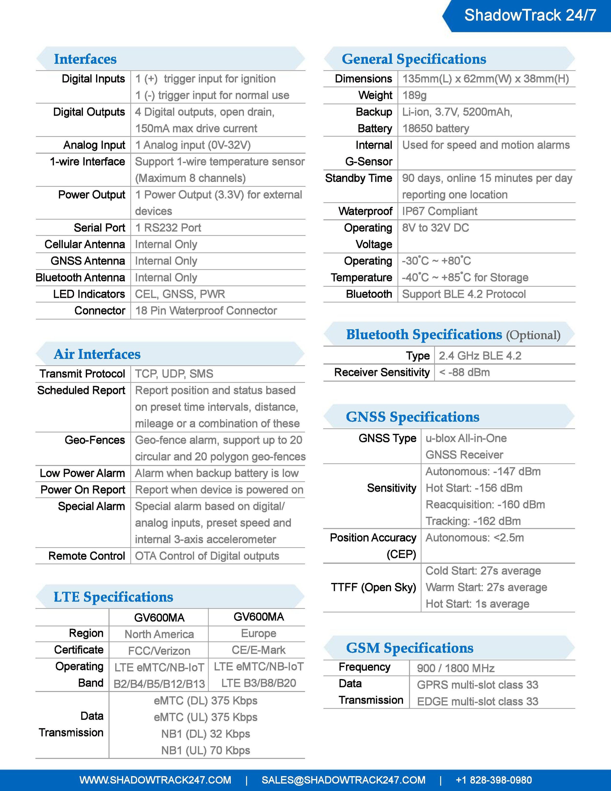 ST 247 GV600 LTE Series (1)-page-002.jpg