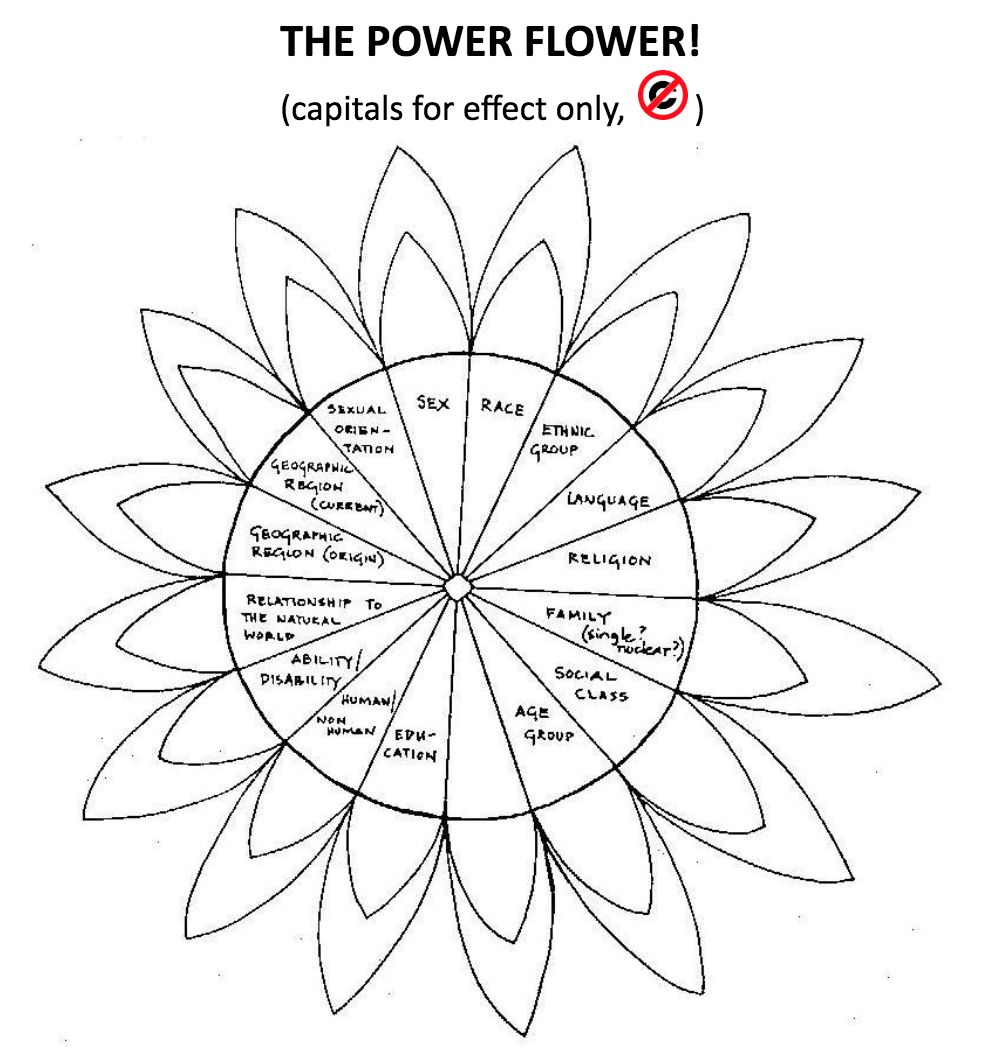 The Power Flower.png