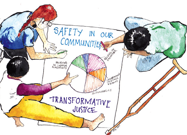 Safety in our communities - transformative justice.png