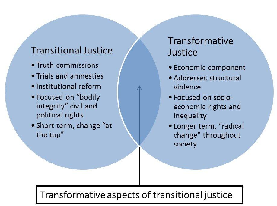 Transitional+Justice.jpg