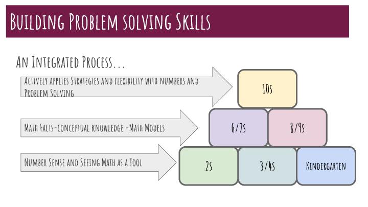 mathasproblemsolving.jpg