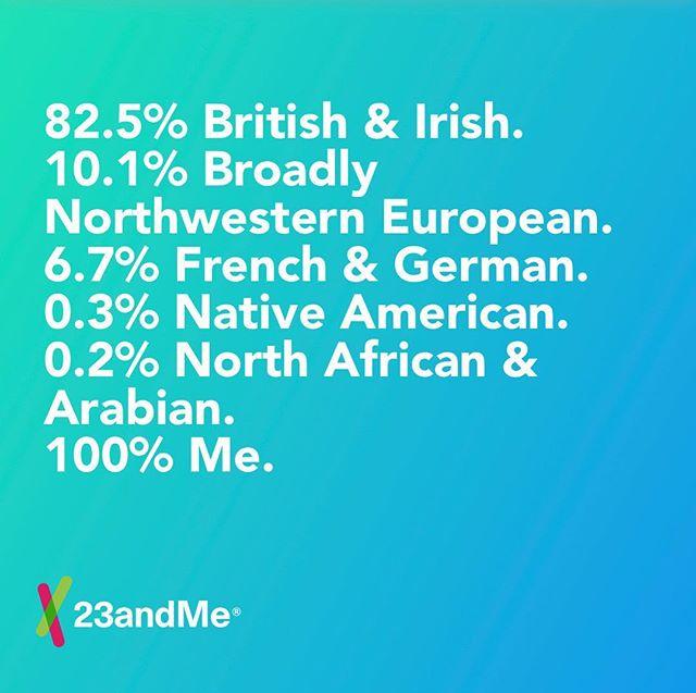 Yeah, we're all a bit of a mutt, aren't we? Well, most are anyway. . . . . . . . #23andme #dna #ancestrydnaresults #kissmeimirishish