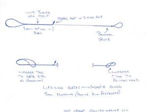 lifeline+gates+Whoopie+Slings 1.jpg