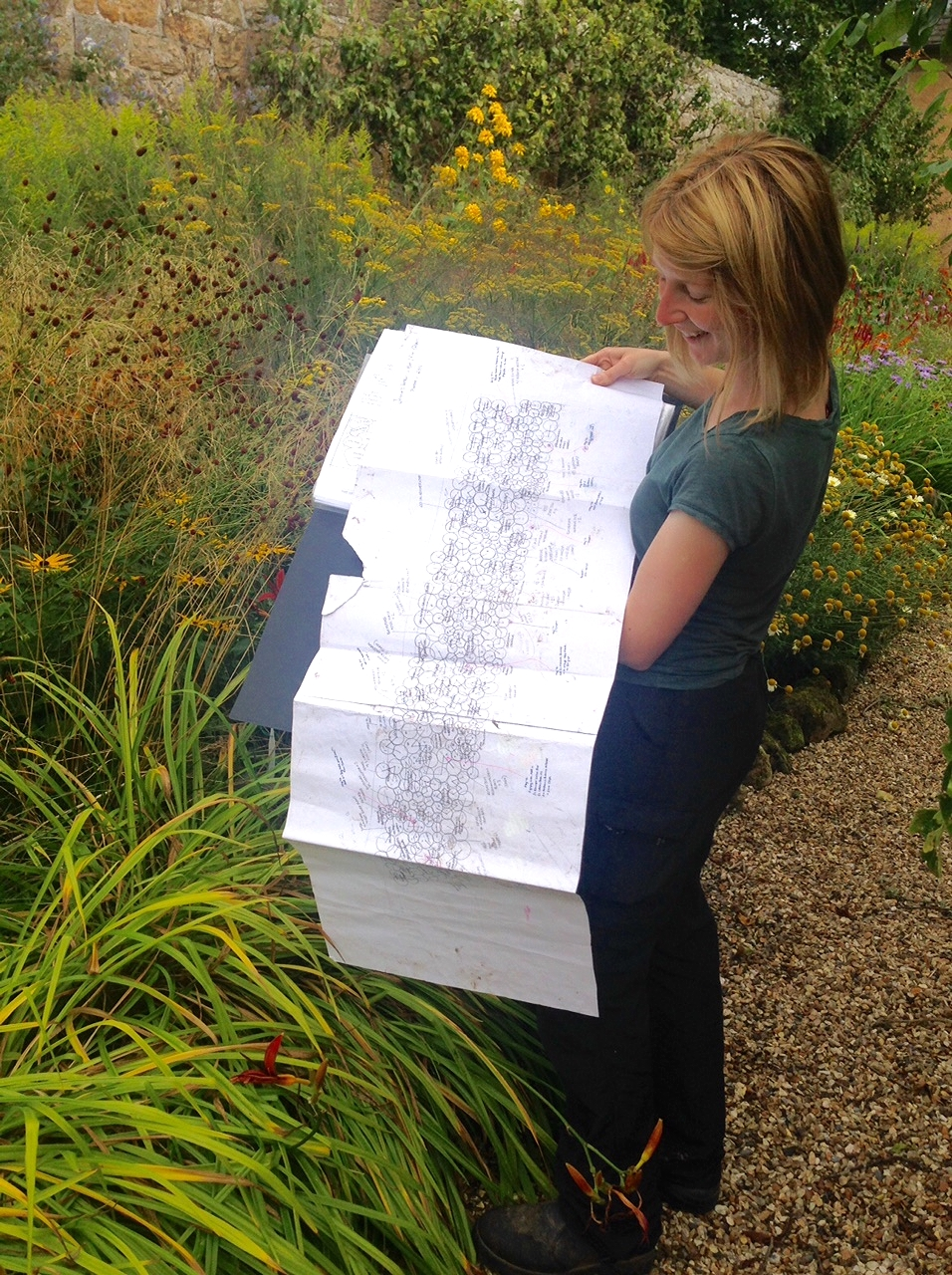 Fiona at Wormistoune in Fife, Scotland showing me a plan for the 'warm' herbaceous border.