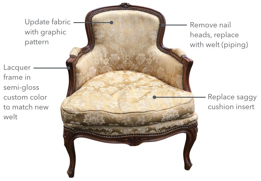 Restoring an antique bergere chair