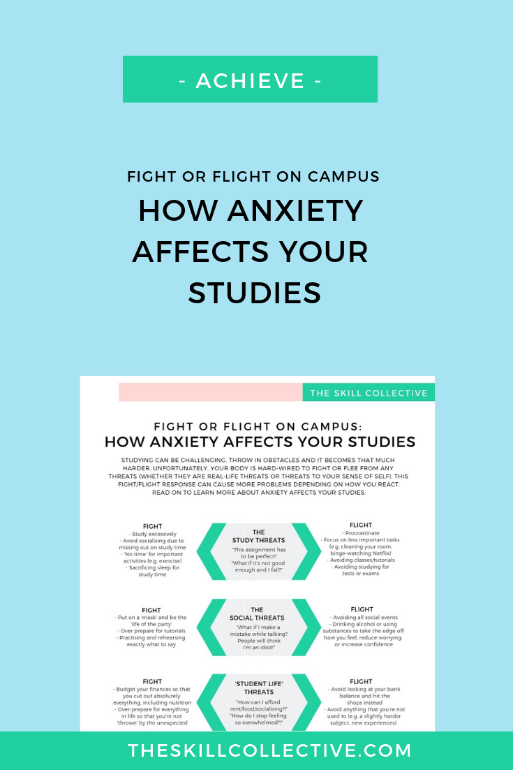 Anxiety treatment for university college students The Skill Collective Psychologists and Counselling in Subiaco Perth