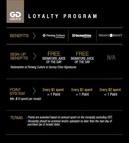 GD Rewards Signup Table
