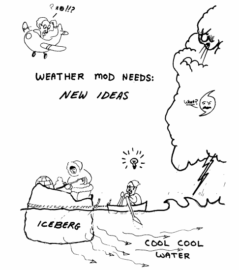 """Illustration of possible new approach to the hurricane mitigation aspect of weather modification. Hurricanes are known to diminish in strength when they move over cooler water, here shown hypothetically to be supplied by a melting iceberg."" Source: Fig. 5, in Simpson, 1978, p. 865. Artist: Tom Henderson."