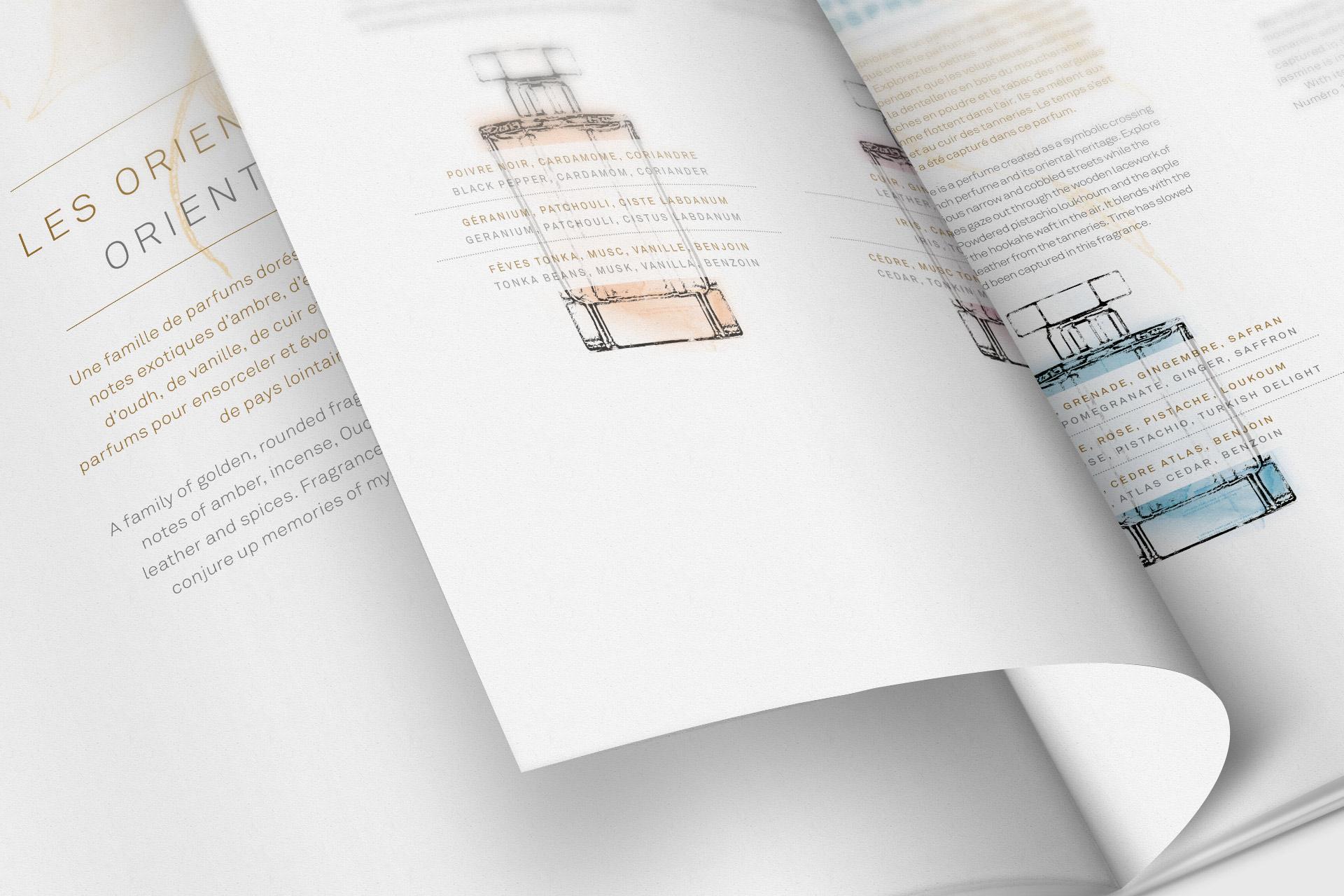 lartisan-parfumeur-visual-identity-design-pressbook-02.jpg