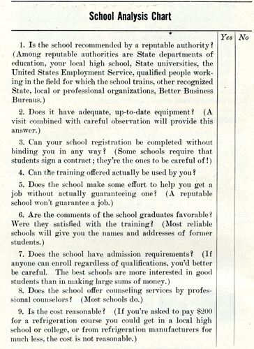 Guide to Selecting a College - 1944