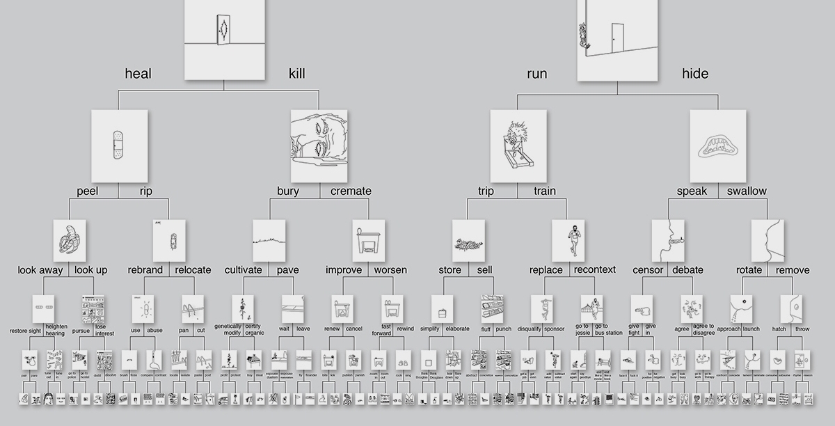 6CLIX - A point-and-click choose-your-own-adventure