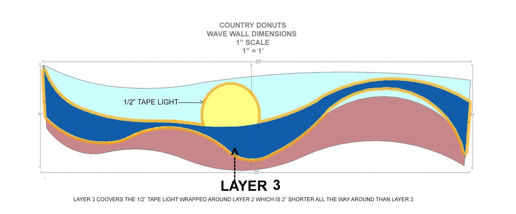 WAVE WALL LAYER 3 FEB 19.jpg