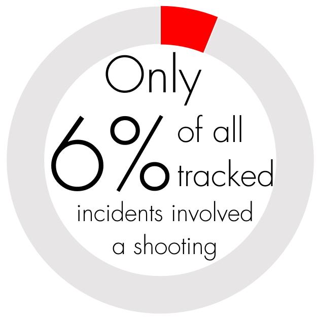 shooting %.jpg