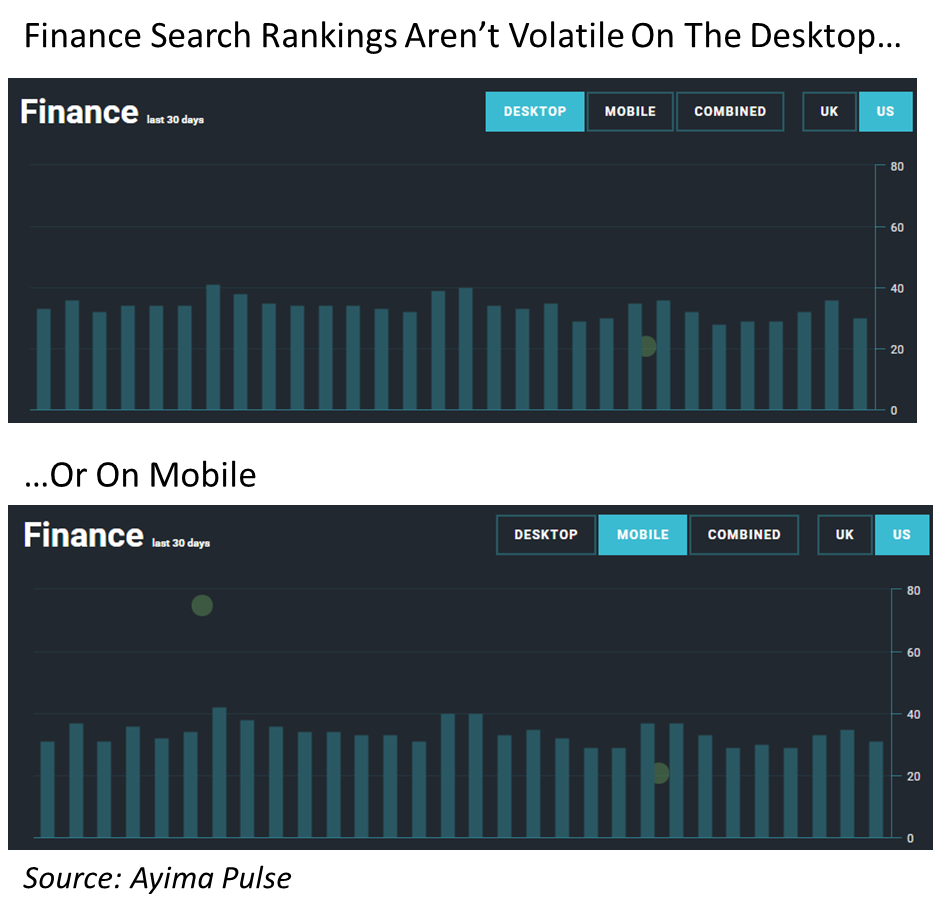 Finance Search Ranking Volatility.png