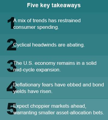 Fidelity Five Takeaways