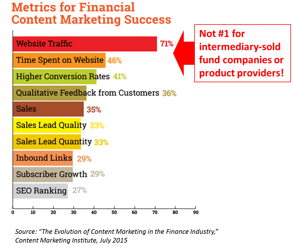CMI Content Marketing In Finance Industry.png