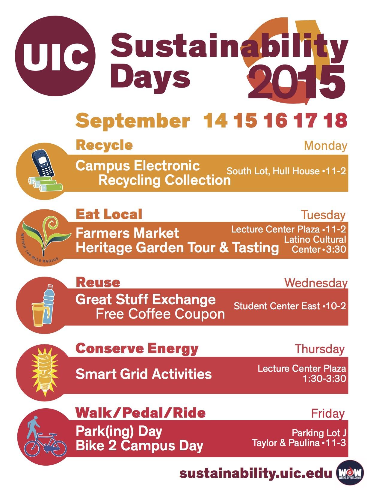 Poster. UIC Sustainability Days 2015