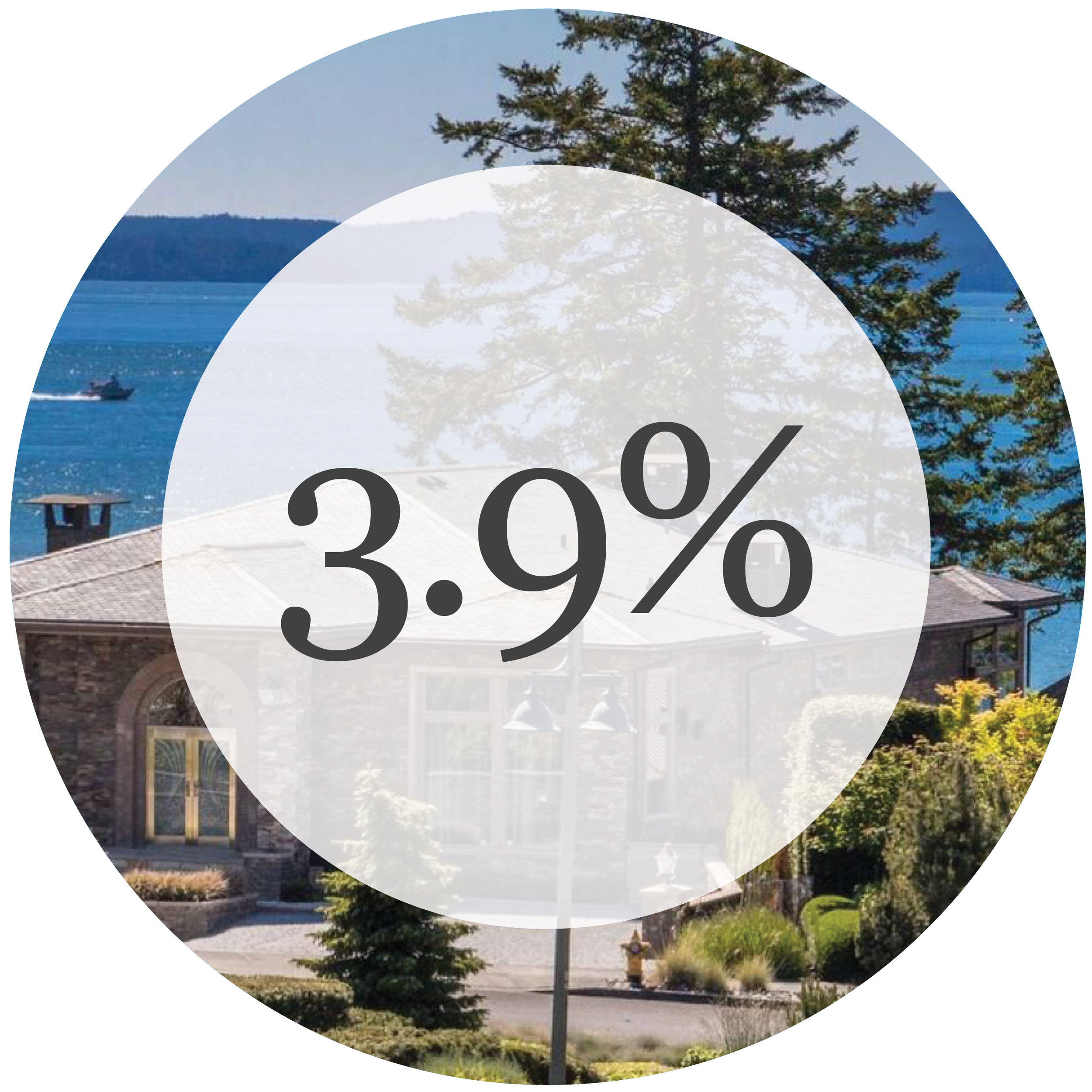 Portion of waterfront properties in Seattle