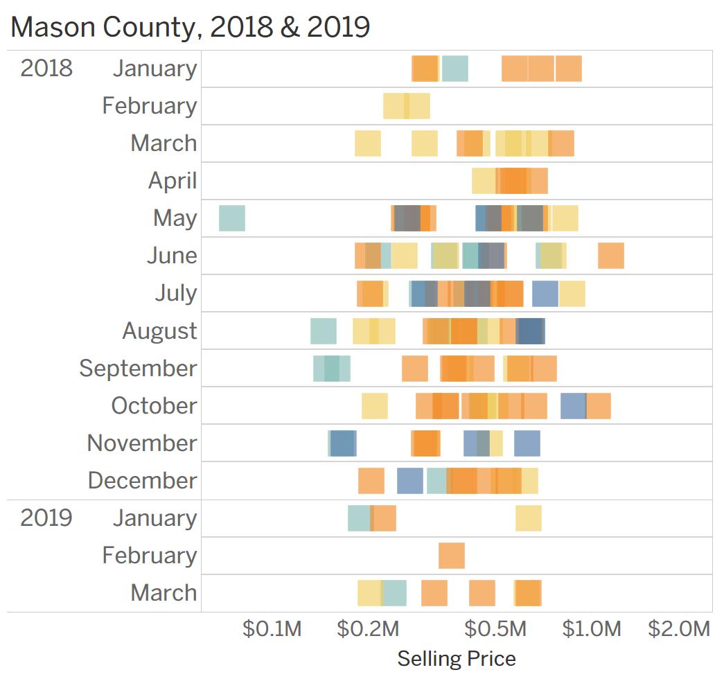 mason-counnty-02.png