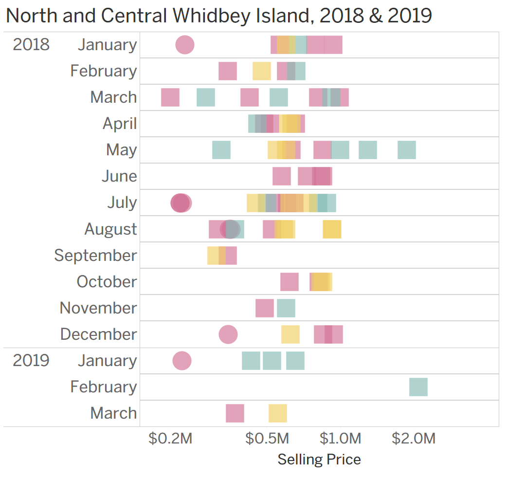 north-central-whidbey-01.png