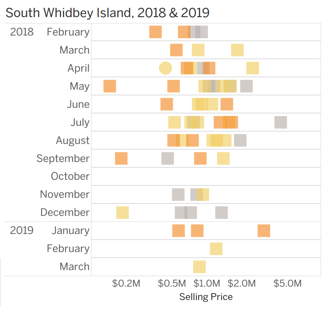 south-whidbey-02.png