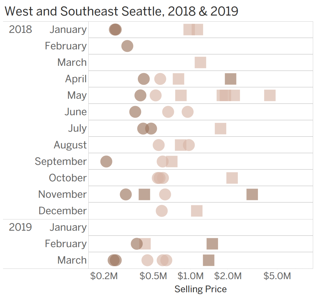 west-seattle-02.png