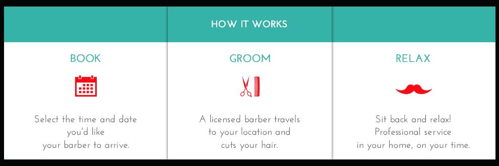 Doorbell Barbers| On-demand, in-home men's barber service