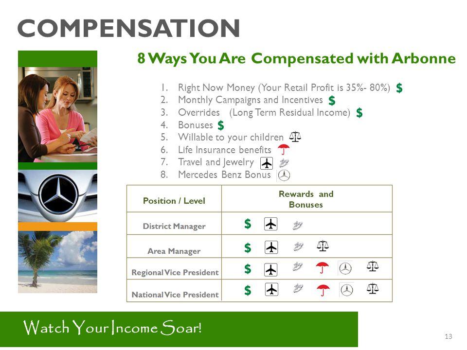 arbonne compensation.jpg