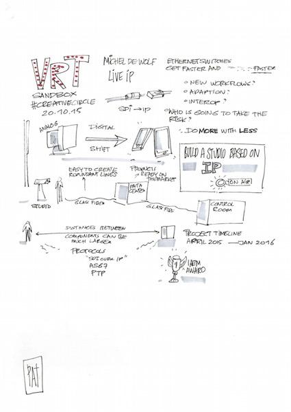 CC2-illustratie-techno-LIVEIP.jpeg