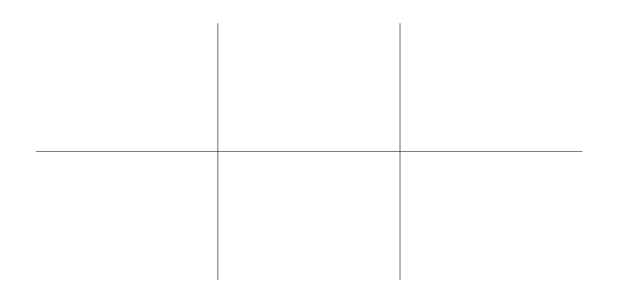 Use a grid like the one pictured to draw the events in today's Spanish  minicuento . Draw one picture for each sentence in the story.Read to Speak Spanish