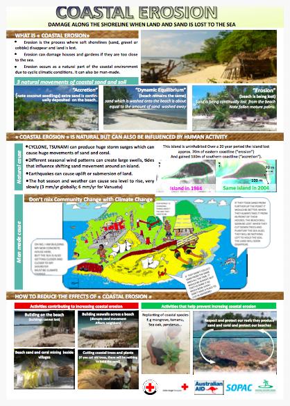 coastalerosion-english