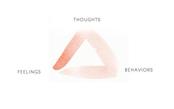 The cognitive behavioral therapy triangle--a tool that's proven to work!