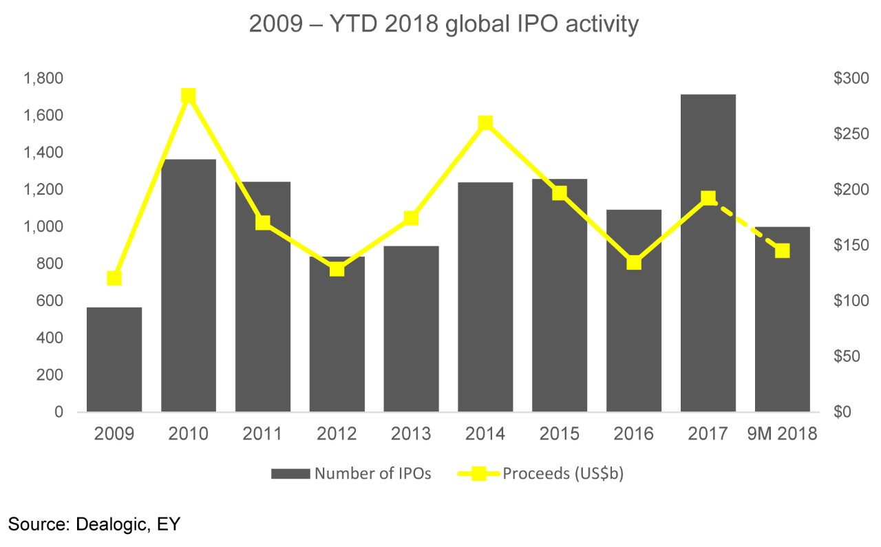 200918 IPO Q3 2018 press release - SCORE 2.jpg.rendition.1800.1200.jpg