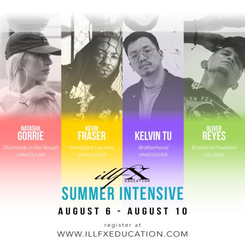 2019 Summer Intensive — illFX Education
