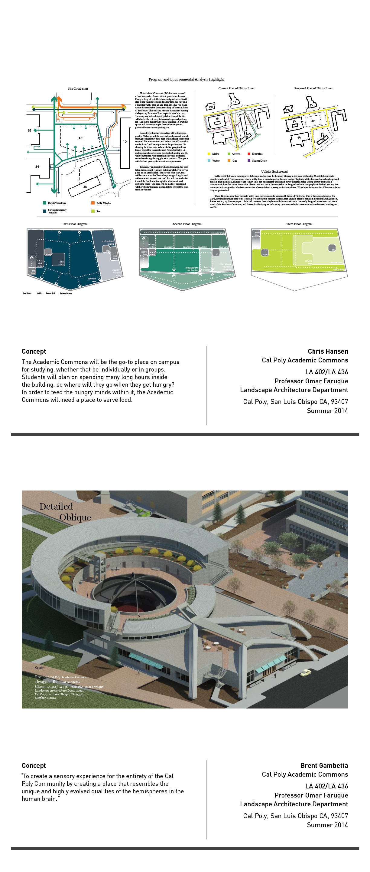 landscape_architecture_panels_v024.jpg