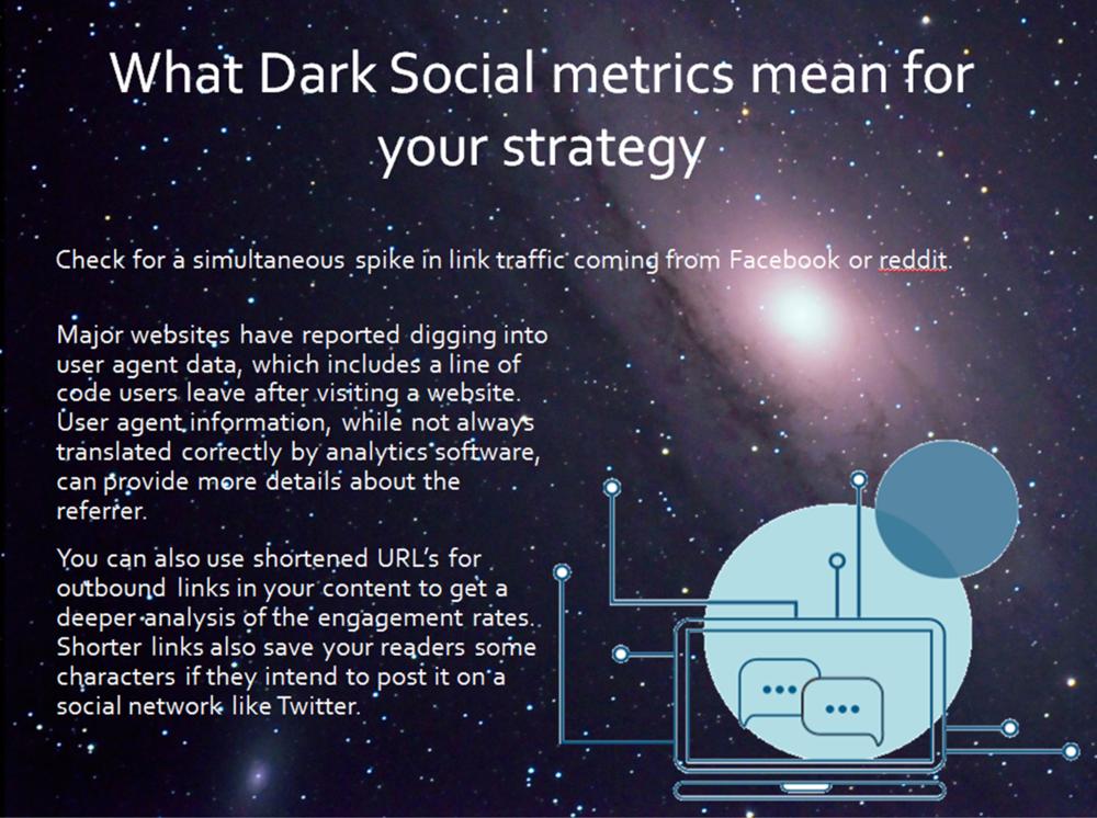 Dark+Social+6.png