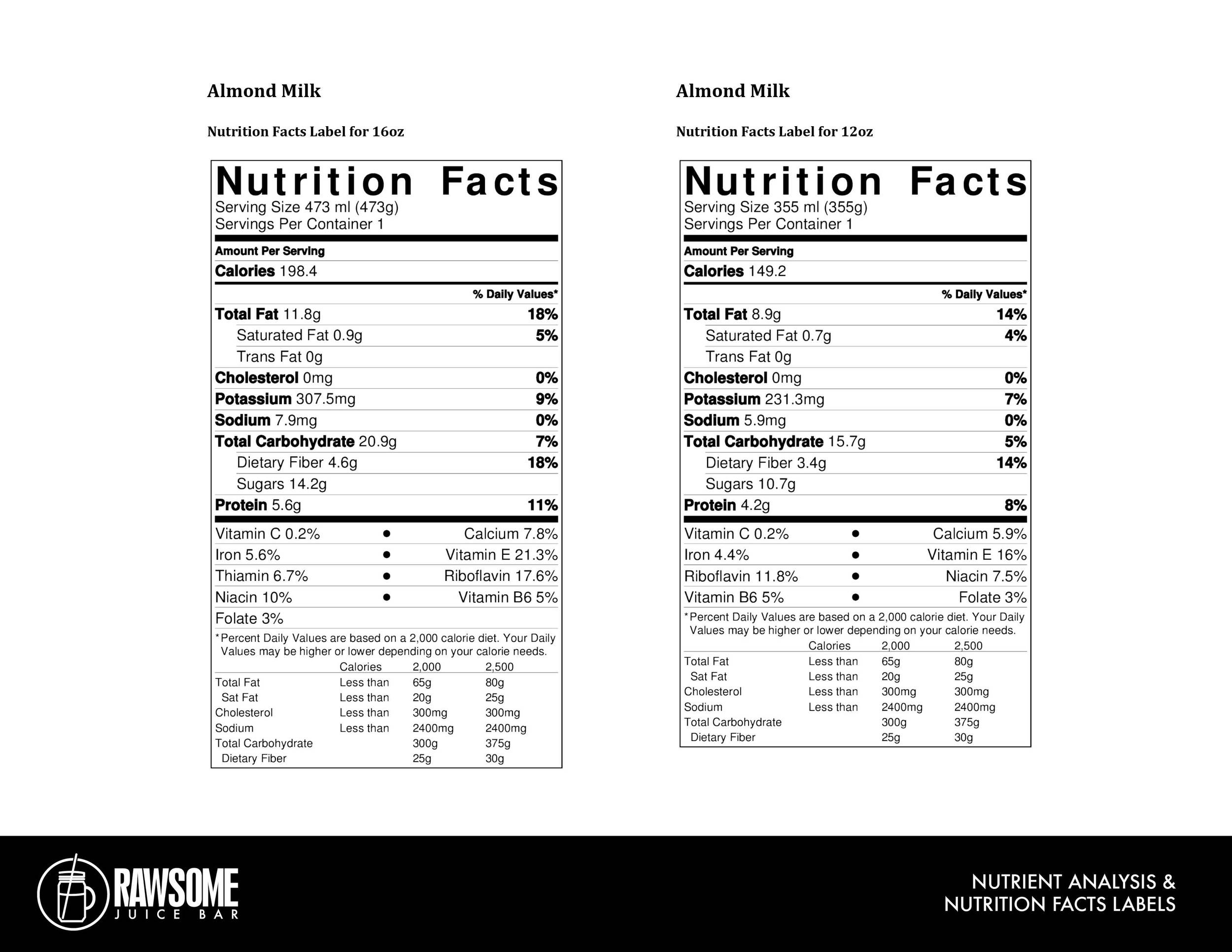 Rawsome Nutrition Facts2.jpg